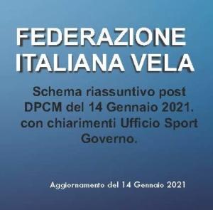 Schema riassuntivo post DPCM del 14 gennaio 2021
