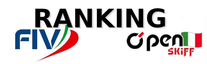 Questa immagine ha l'attributo alt vuoto; il nome del file è RANKING-OPENSKIFF.jpg